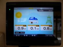 おちゃむの『よろこびの庭』-金川コミュニティー 太陽光モニター